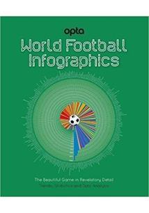 OPTA: WORLD FOOTBALL INFOGRAPHICS